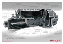 Chevrolet Corvette C6 LS3 6.2L V8 Heartbeat Supercharger System