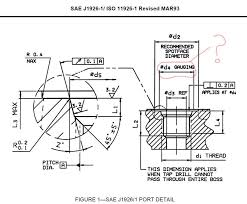 Organized Sae Thread Dimensions Sae Straight Thread Port
