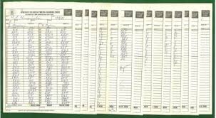 1981 United States Chess Championship And Zonal Qualifier (Score ...