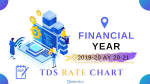 Tds Applicability Chart Tds Rate Chart Financial Year 2019 20 Ay 20 21