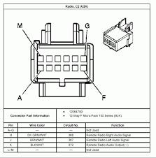 gm wiring diagrams for radios wiring diagrams 1986 gmc jimmy radio wiring jodebal sony cdx gt57up