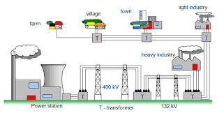 schoolphysics welcome electrical transformer pdf at Electrical Transformer Diagram