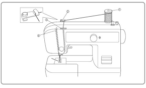 Brother Ls 1520 Sewing Machine How To Thread