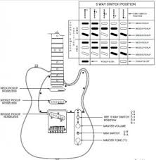 telecaster pickups wiring diagram wiring diagrams and schematics fender squier telecaster wiring diagram diagrams and