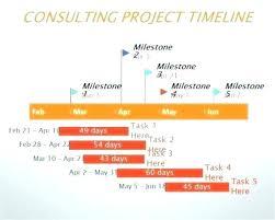Training Timeline Format Plan Template Staff Schedule New