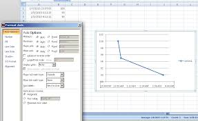 How Do You Plot Time On The X Axis In Excel Super User