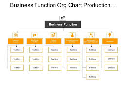 Business Function Org Chart Production Money Management
