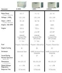 Lp Tank Size Chart Propane Tank Sizes Travelsa Co