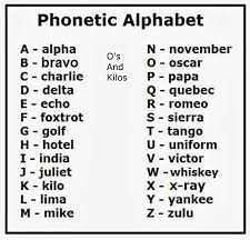 Kinda defeats the purpose of the phonetic alphabet if the same letter can represent more than 1 sound. O S And Kilos Explicit By Litunechi Tha Joker Napoleon On Amazon Music Amazon Com