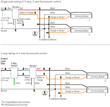 lutron 3 way dimmer wiring diagram luxury cool how to wire a dimmer 3 way switch troubleshooting lutron 3 way dimmer wiring diagram new great 277 lighting wiring diagram electrical and wiring of