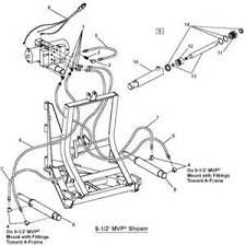 wiring diagram for western snow plow wiring image western plow wiring diagram chevy images on wiring diagram for western snow plow
