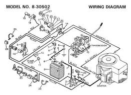 8 hp briggs wiring diagram 8 wiring diagrams description want wiring diagram for 8hp 30 lawn keeper model 8 30502x50 wiring 21 hp briggs and stratton