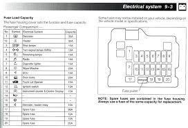 3000gt fuse box diagram wiring diagrams 3000gt fuse box diagram manual e book 1993 mitsubishi 3000gt fuse box diagram 1998 mitsubishi 3000gt