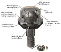 ball joint. heavy duty lower ball joint y