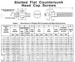 Carriage Bolt Sizes Chart Cleco Industrial Fasteners Specifications Cap Screws And