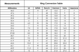 Ring Size Conversion Chart Jewels Stones