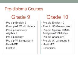 from pre diploma to diploma ppt  grade 9 grade 10 pre diploma courses pre dip english 9