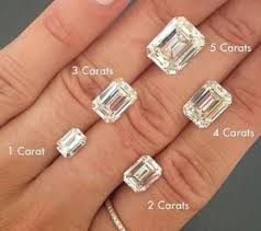 Emerald Diamond Size Chart The 5 Carat Emerald Cut Buying Guide Color And Clarity Grades