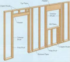 How to frame an exterior wall