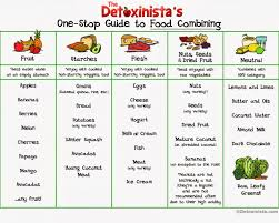 Healthy Eating Chart Weight Loss 1200 Calorie Meal Plan To