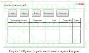 Дипломная работа ПИЭ Информационно справочная система исполнения  Информационно справочная система исполнения поручений сотрудников офиса Работа подготовлена и защищена в 2015 году в