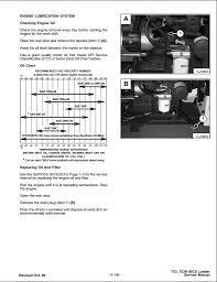 bobcat wiring diagram manual bobcat image bobcat 753 skid steer loader service repair workshop manual on bobcat 753 wiring diagram manual