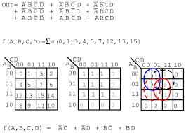 Boolean Venn Diagram Generator Boolean Venn Diagram Examples Free Wiring Diagram For You
