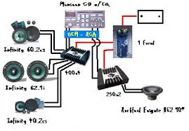 wiring sound system car wiring image wiring diagram car stereo system wiring schematic car wiring diagrams on wiring sound system car