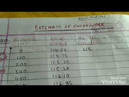 How To Prepare An Estimate How To Prepare Estimate For Earth Work