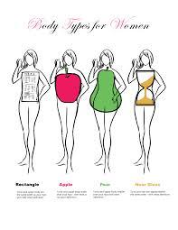 Body Type Chart Full Figured Body Type