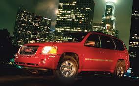 SUV of the Year Winners - Motor Trend