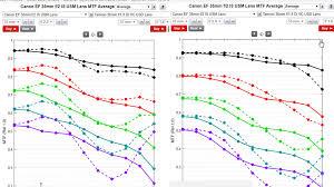 Understanding Mtf Charts Fm Forums