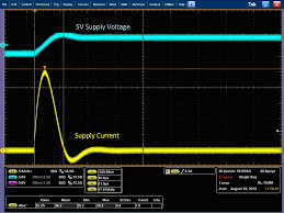 Transient Protection Design An Introduction To Transient Voltage Suppressors Tvs