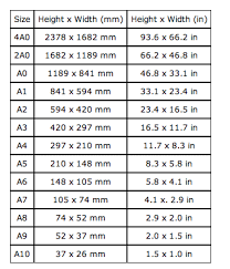 Dimensions Of A Series Paper Sizes The Dimensions Of The A