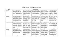 Persuasive Essay Rubrics For Middle School Mistyhamel