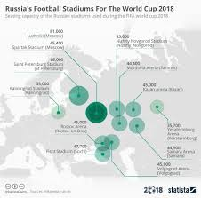 Kaliningrad Stadium Seating Chart Chart Russias Football Stadiums For The World Cup 2018