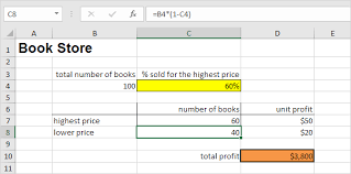 Book Analysis Template What If Analysis In Excel Easy Excel Tutorial