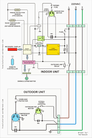 window air conditioner wiring diagram. Modren Air Wiring Diagram For Ge Window Air Conditioner Data Diagrams U2022 Rh  Mikeadkinsguitar Com Air Conditioning Unit Diagram Intended Window Conditioner Wiring W