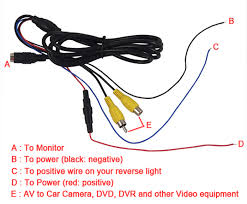 wiring diagram for rear view camera wiring image reverse camera wiring diagram wiring diagram schematics on wiring diagram for rear view camera