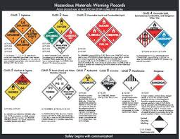 D O T Chart 16 Hazardous Materials Markings Labeling And Placarding Guide