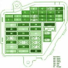 2005 buick rendezvous thermostat replacement wiring diagram for 2001 pontiac grand am spark plug location likewise nissan automatic transmission parts diagram moreover lincoln ls