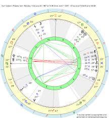 Birth Chart Kurt Cobain Pisces Zodiac Sign Astrology