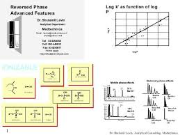 Mobile Phase And Stationary Phase Considerations