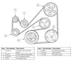 solved how to and set timing marks for 2003 ford fixya 017f6a4 jpg