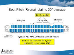 our estimates for ryanair s claimed 30 inch average seat pitch in a 197 seat