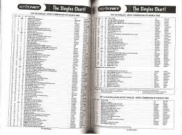 Aria Charts 2000 Geri Halliwell Discography Wikimili The Free Encyclopedia