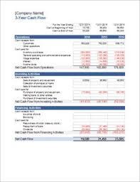Microsoft Cash Flow Cash Flow Statement Cash Flow Statement Pinterest Cash Flow