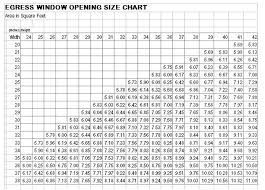 Window Sizes Marvin Double Hung Window Sizes