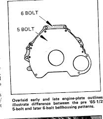 Ford Explorer Bolt Pattern Fascinating Explorer Transmission Bolt Pattern Diagram Download Wiring Diagrams