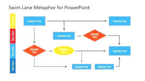 Process Flow Chart Template Word Free Download Yes No Flowchart Template